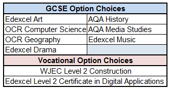 GCSE Option Choices